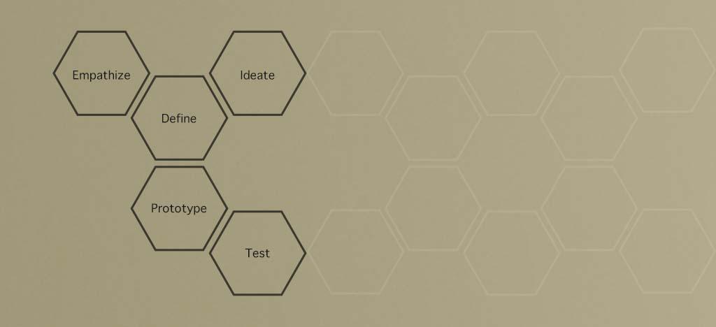 Stanford d.school's design thinking framework